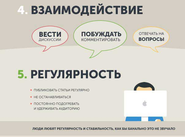 Взаимодействие с посетителем сайта
