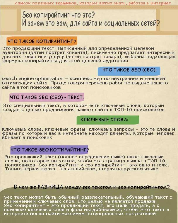 Что такое SEO-копирайтинг?
