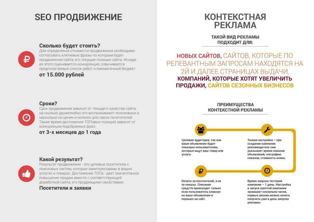 SEO-продвижение ТОП 10 Яндекс Google Контекстная