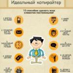 5 навыков успешного копирайтера